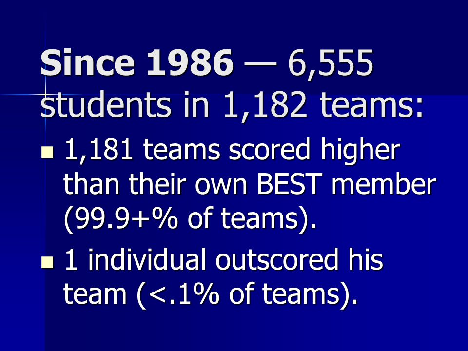 Since 1986 — 6,555 students in 1,182 teams: