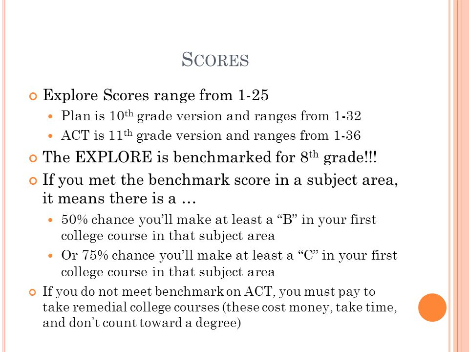 Scores Explore Scores range from 1-25