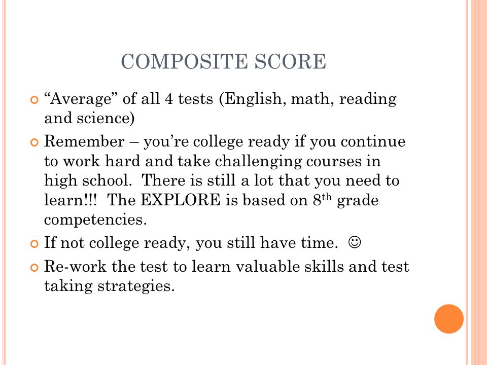 COMPOSITE SCORE Average of all 4 tests (English, math, reading and science)