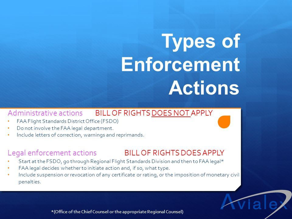 Types of Enforcement Actions