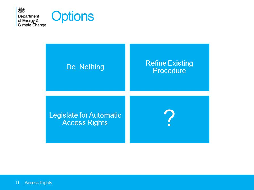 Options Refine Existing Procedure Do Nothing