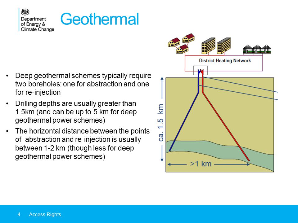 Geothermal Deep geothermal schemes typically require two boreholes: one for abstraction and one for re-injection.