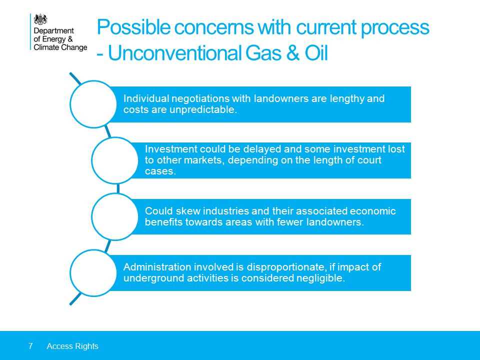 Possible concerns with current process - Unconventional Gas & Oil