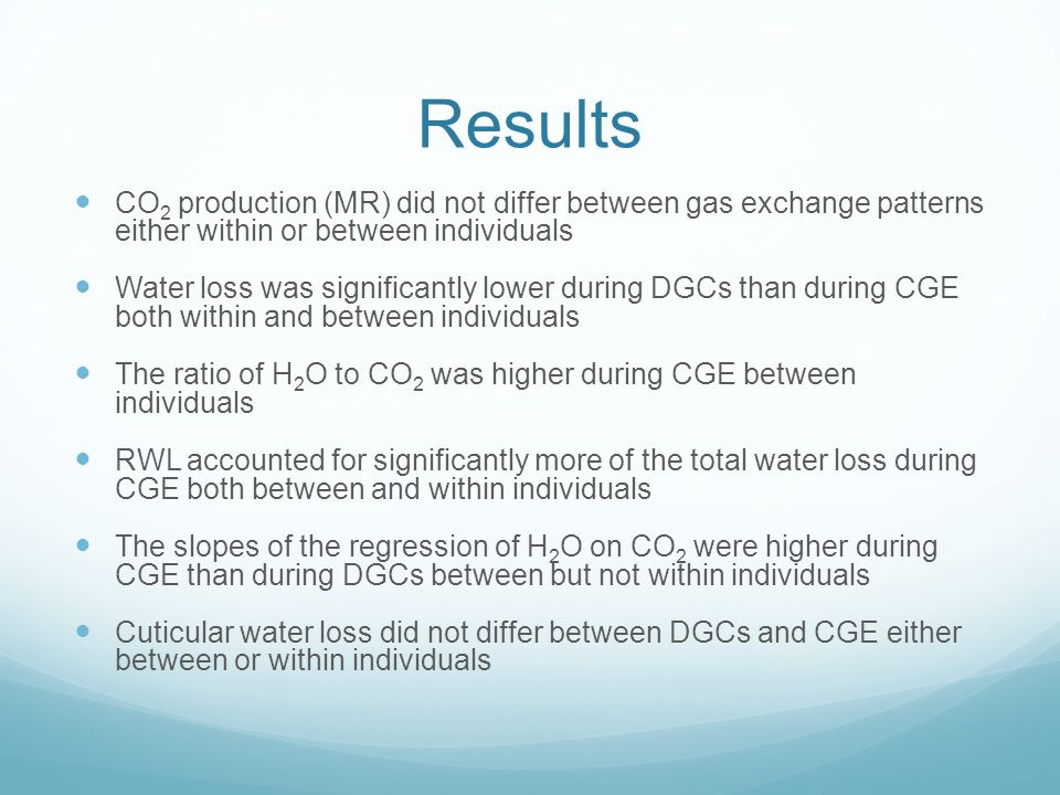 Results CO2 production (MR) did not differ between gas exchange patterns either within or between individuals.