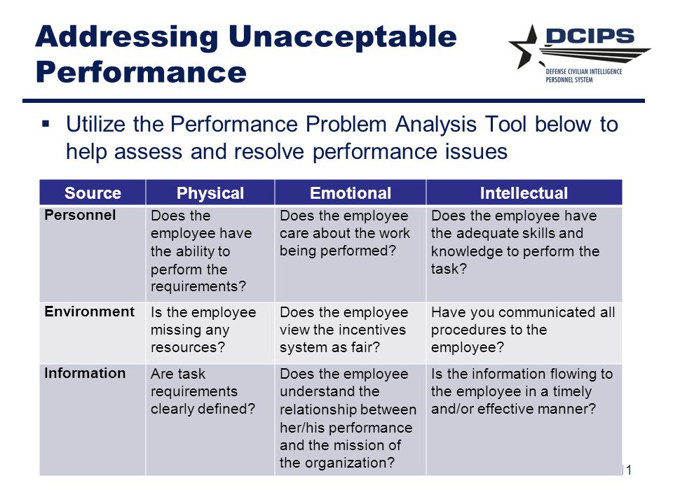 Addressing Unacceptable Performance