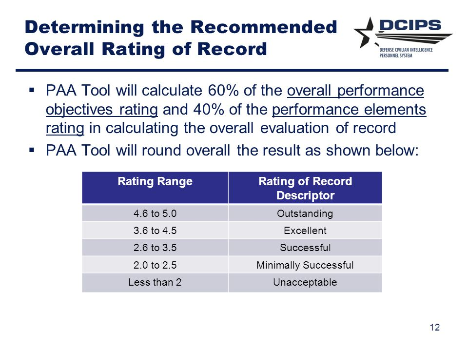 Determining the Recommended Overall Rating of Record