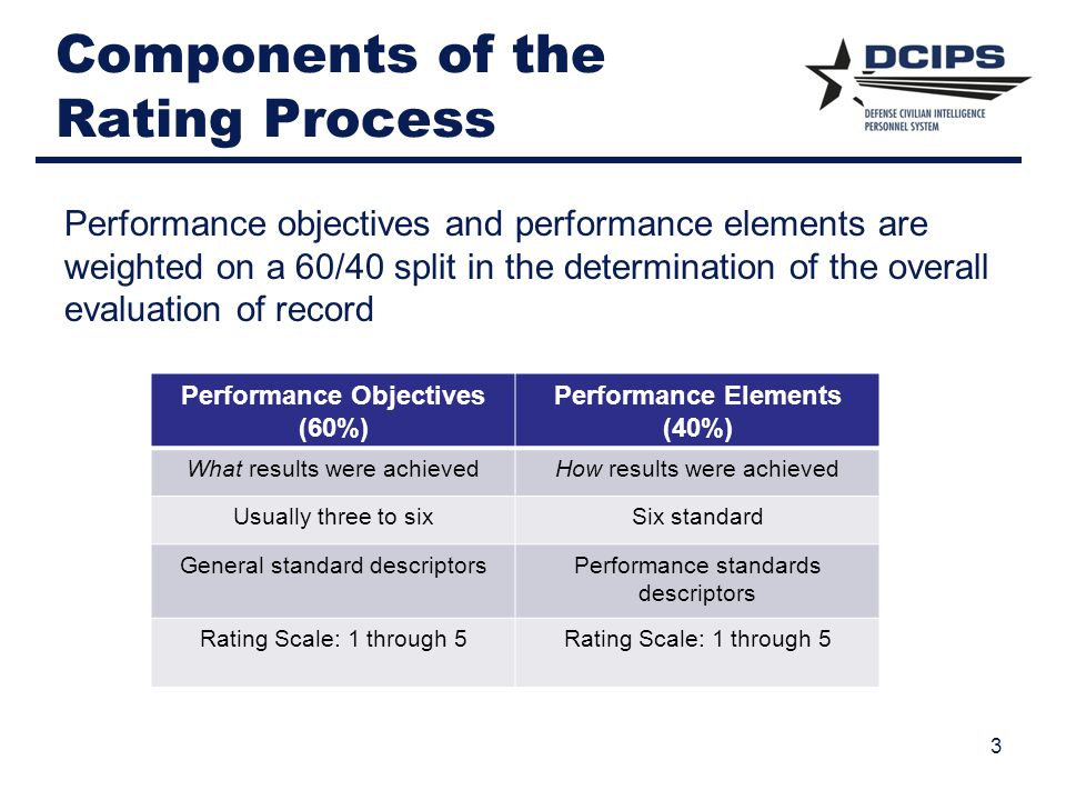 Components of the Rating Process