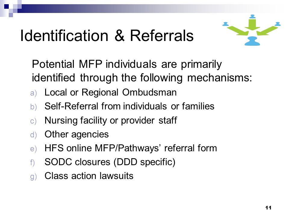 Identification & Referrals