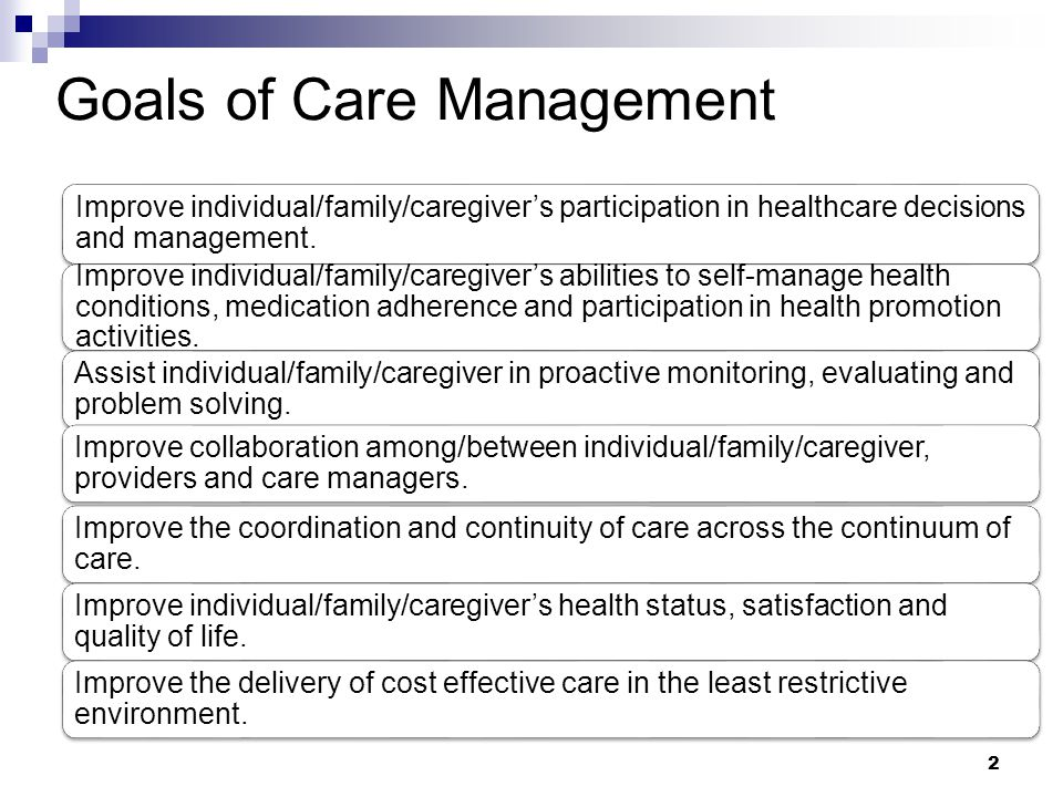 Goals of Care Management