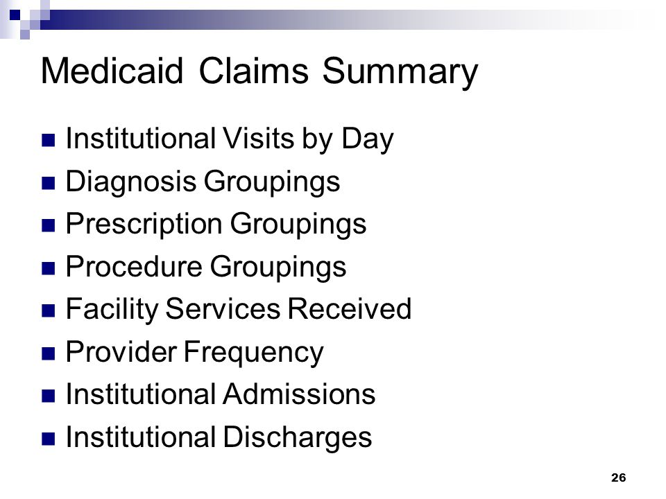 Medicaid Claims Summary