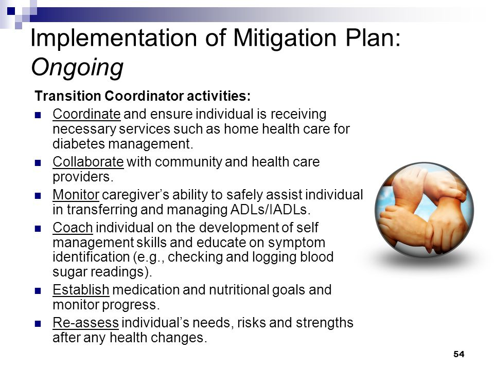 Implementation of Mitigation Plan: Ongoing