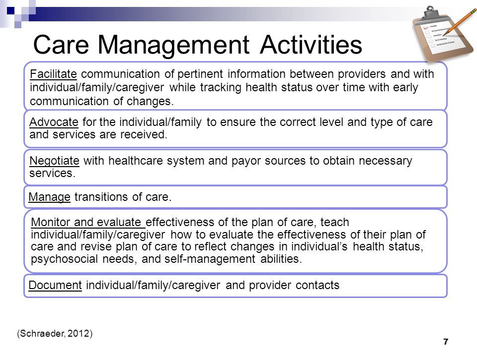Care Management Activities