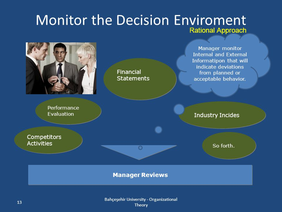 Monitor the Decision Enviroment
