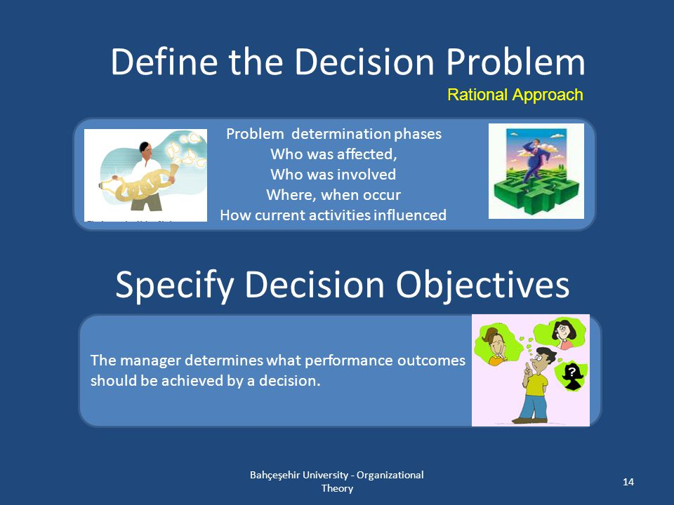 Define the Decision Problem