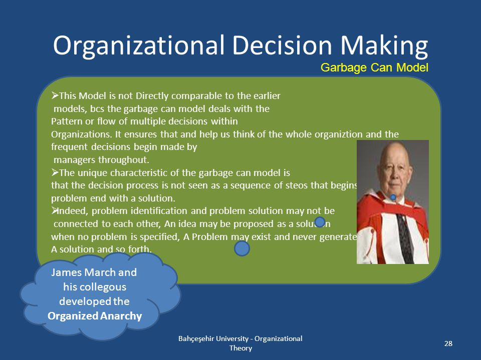 Organizational Decision Making