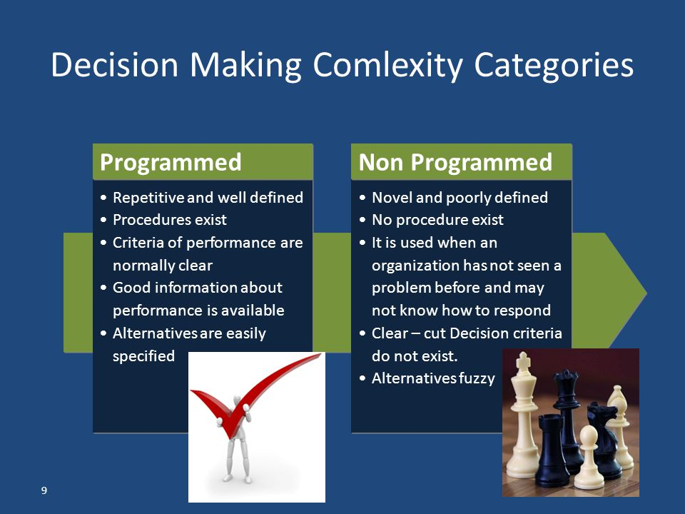 Decision Making Comlexity Categories