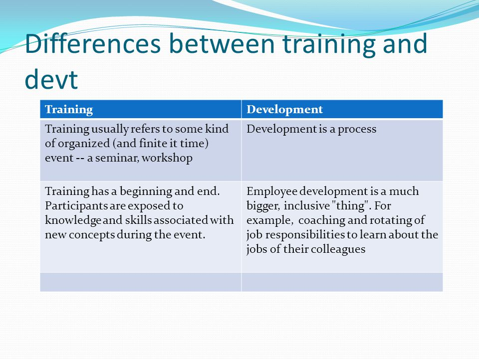 Differences between training and devt