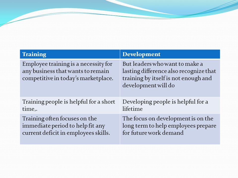 Training Development. Employee training is a necessity for any business that wants to remain competitive in today's marketplace.