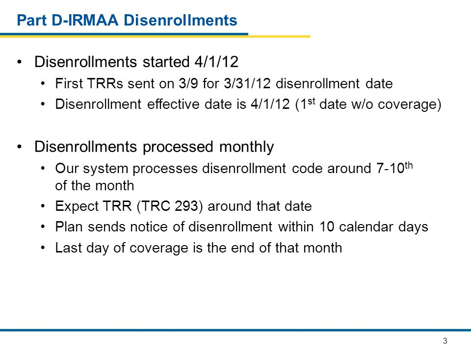 Part D-IRMAA Disenrollments