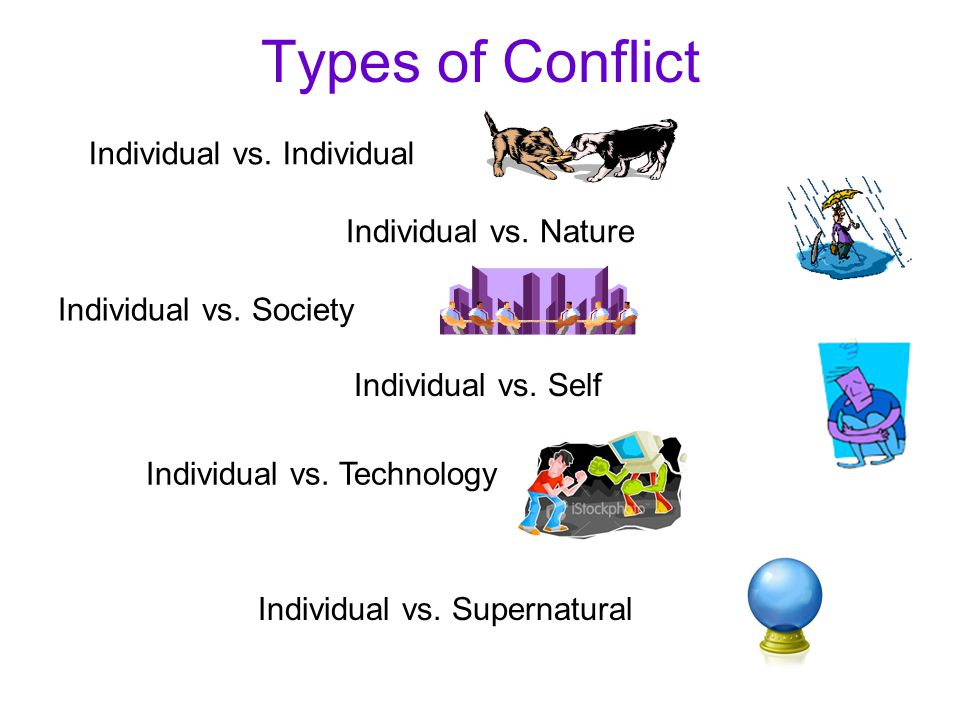 Types of Conflict Individual vs. Individual Individual vs. Nature