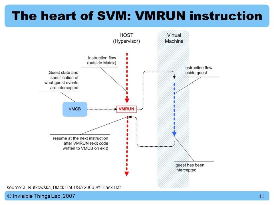 The heart of SVM: VMRUN instruction