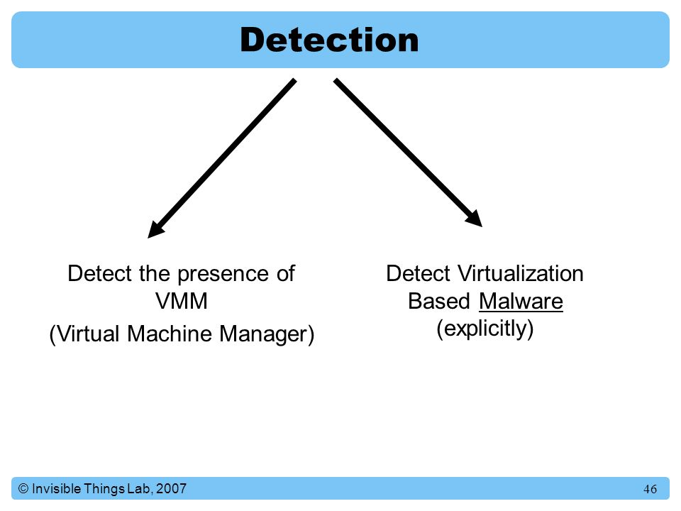 Detection Detect the presence of VMM (Virtual Machine Manager)
