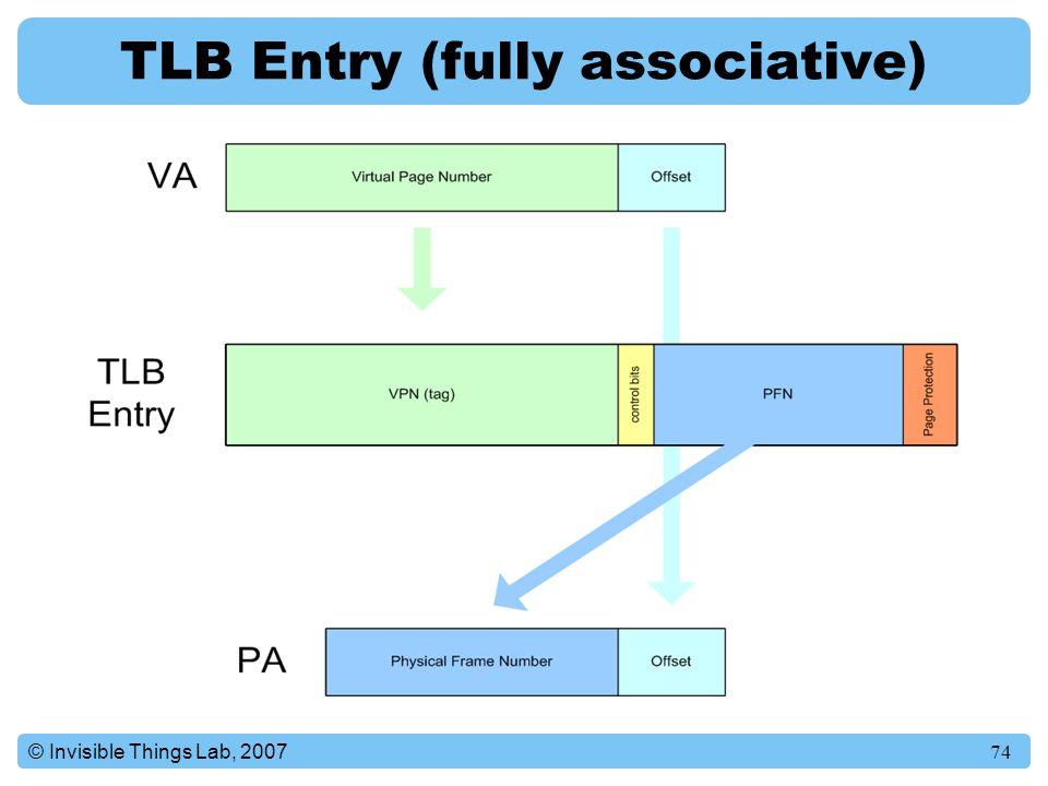 TLB Entry (fully associative)