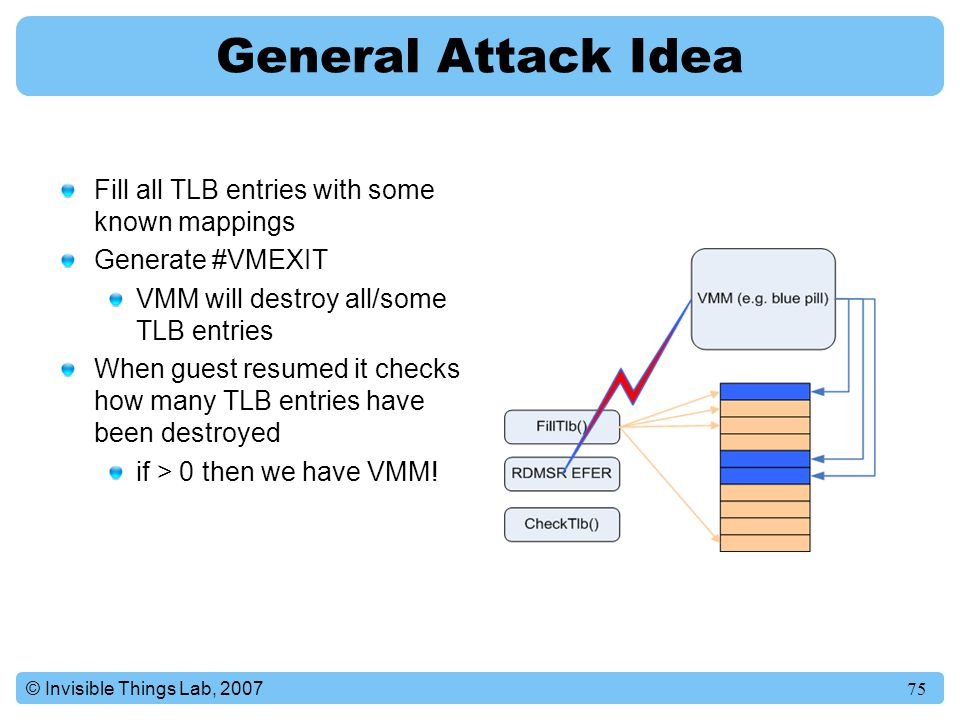 General Attack Idea Fill all TLB entries with some known mappings