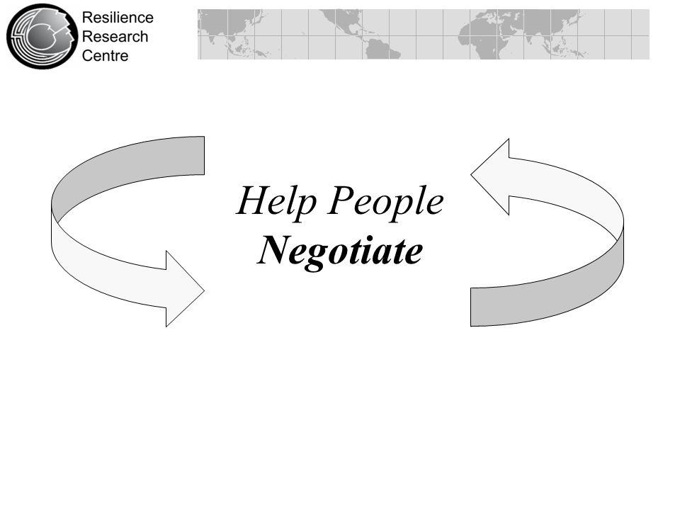 Help People Negotiate