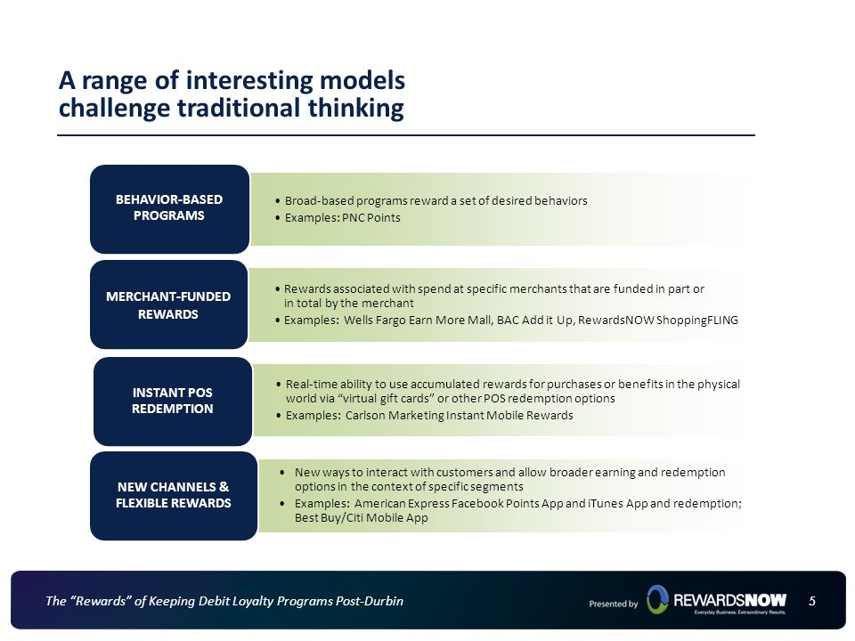 A range of interesting models challenge traditional thinking