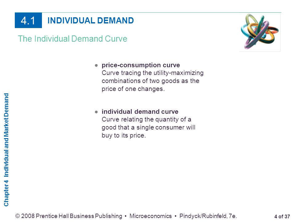 4.1 INDIVIDUAL DEMAND The Individual Demand Curve