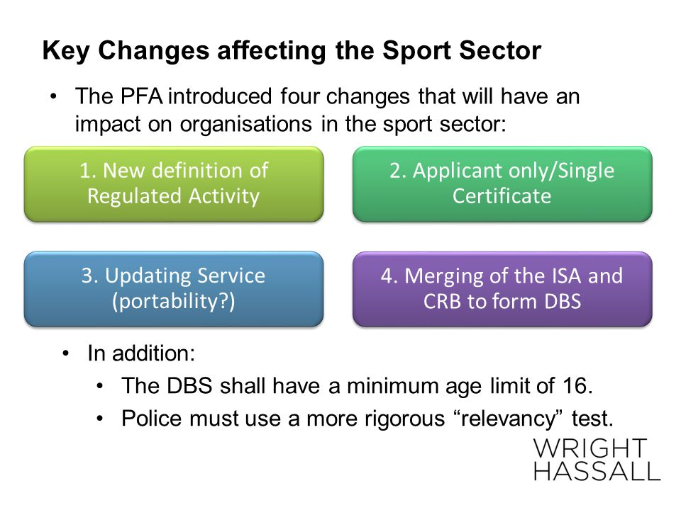 Key Changes affecting the Sport Sector