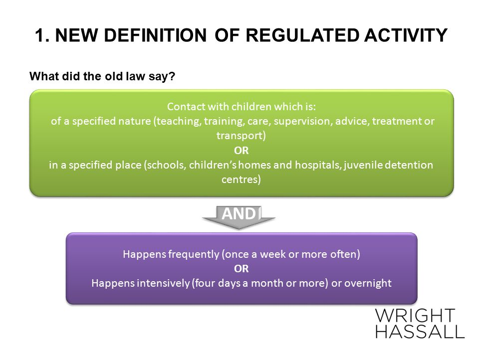 1. NEW DEFINITION OF REGULATED ACTIVITY
