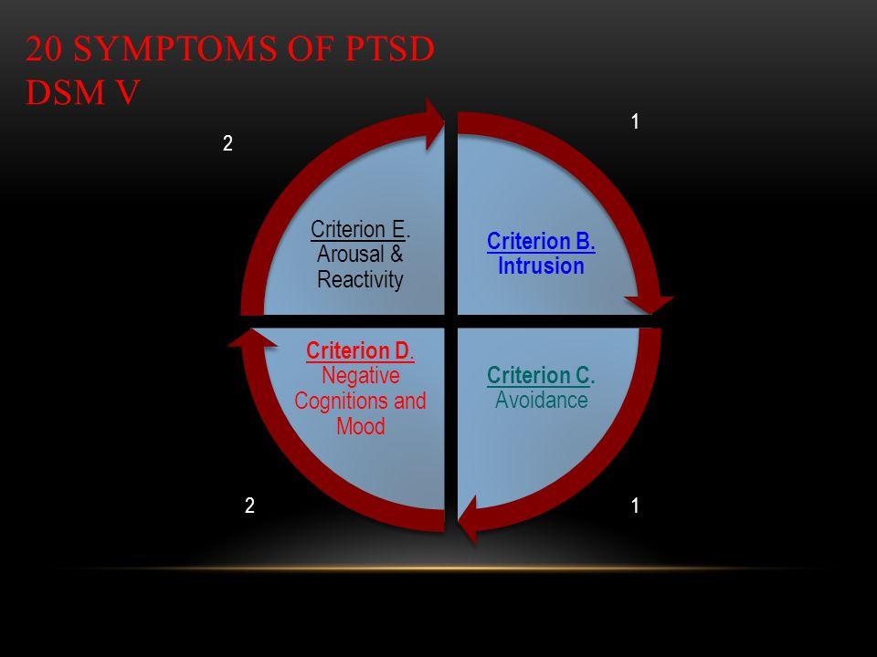 20 Symptoms of PTSD DSM V Criterion E. Arousal & Reactivity