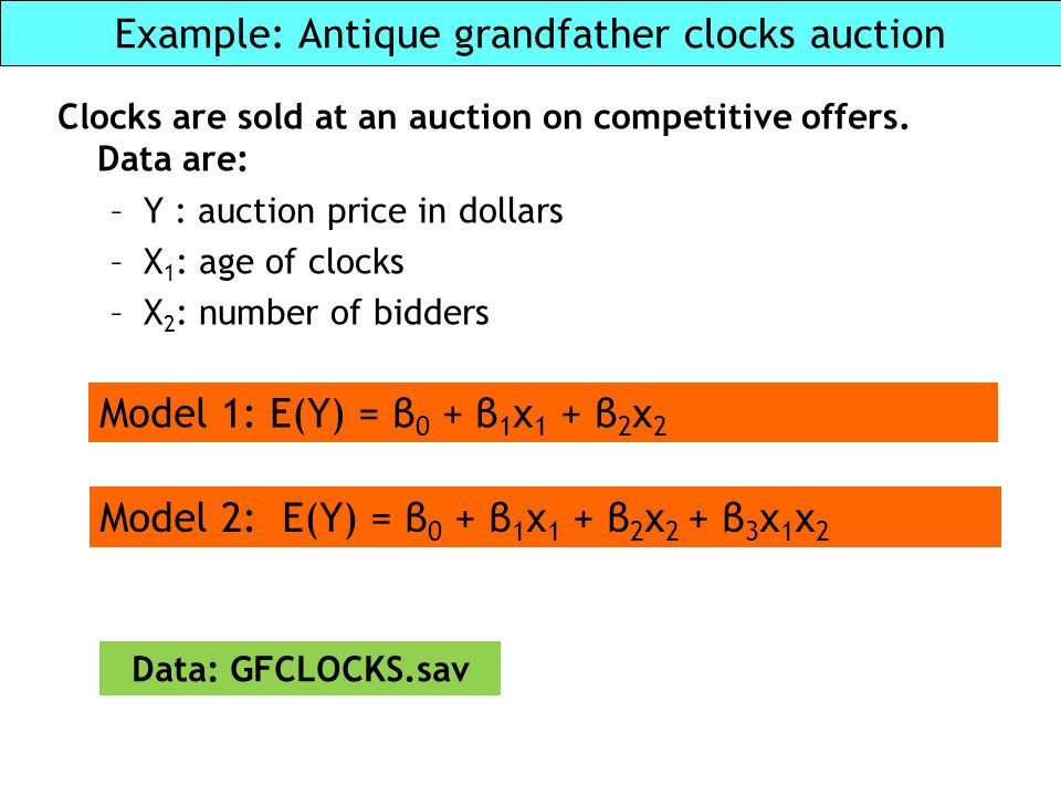 Example: Antique grandfather clocks auction