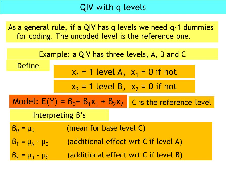 QIV with q levels x1 = 1 level A, x1 = 0 if not