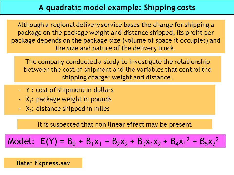A quadratic model example: Shipping costs