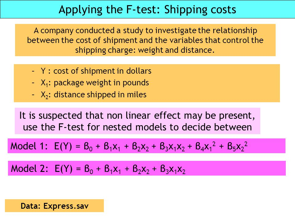 Applying the F-test: Shipping costs