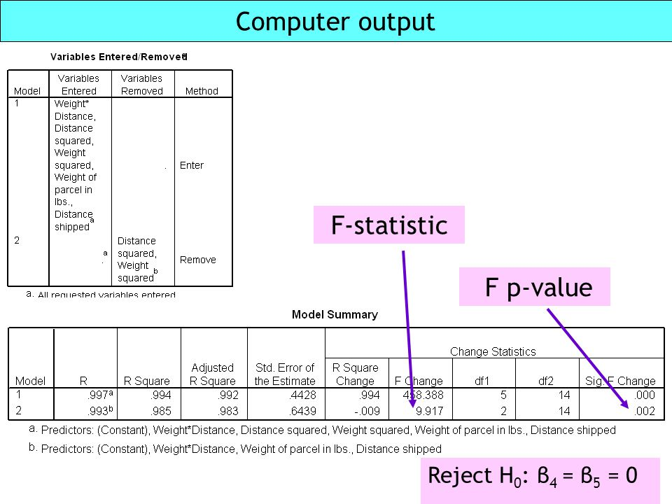 Unit 2 Computer output F-statistic F p-value Reject H0: β4 = β5 = 0
