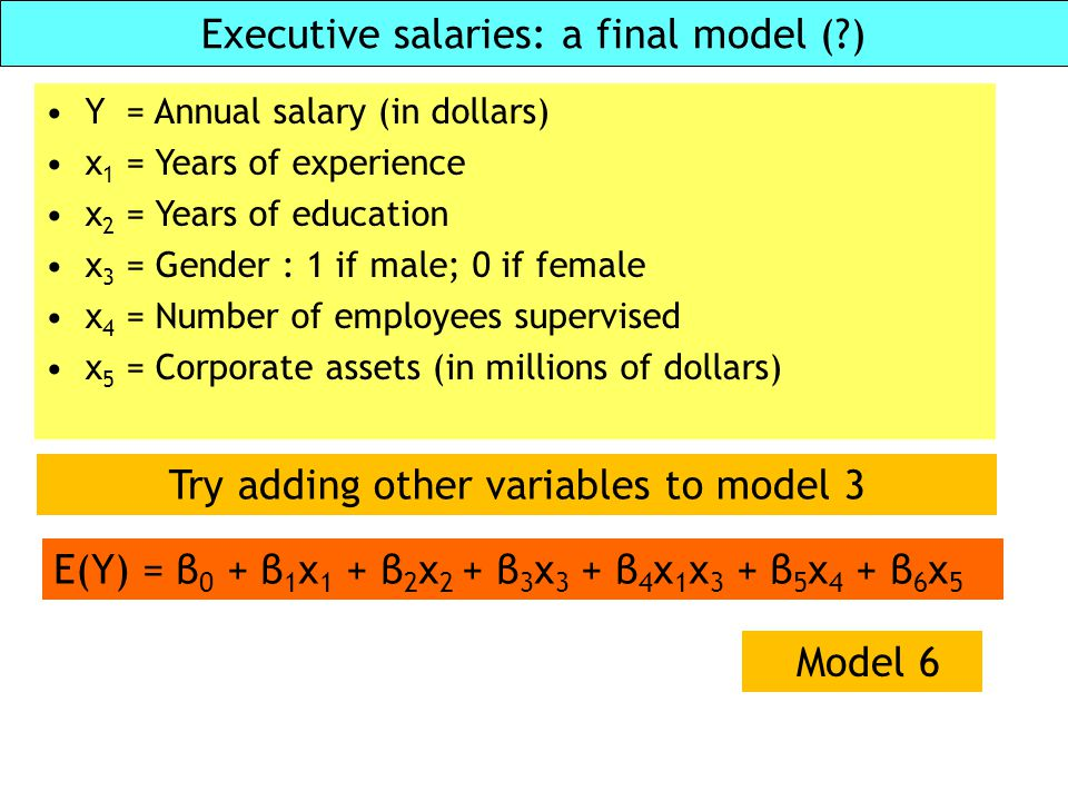 Executive salaries: a final model ( )