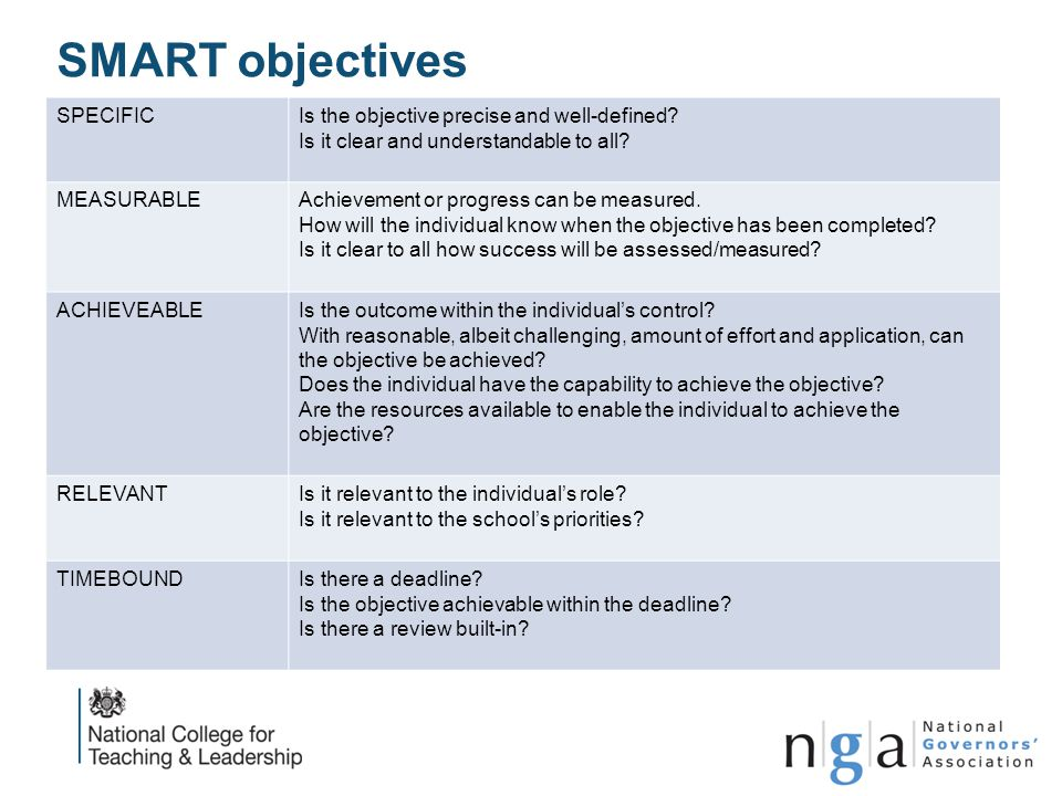 SMART objectives SPECIFIC Is the objective precise and well-defined