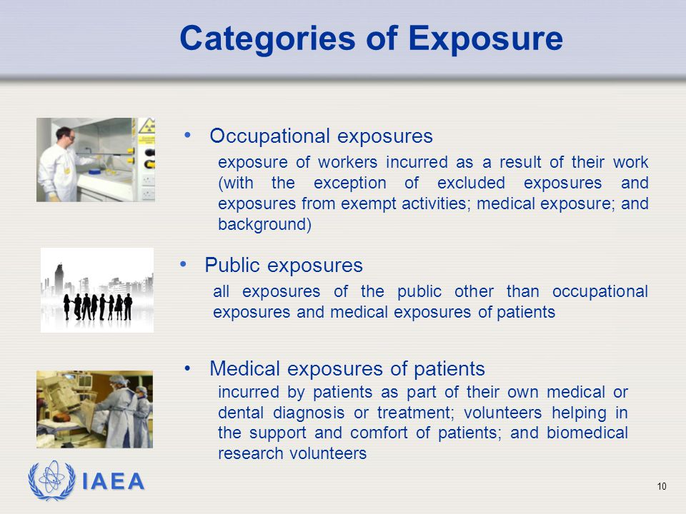 Categories of Exposure