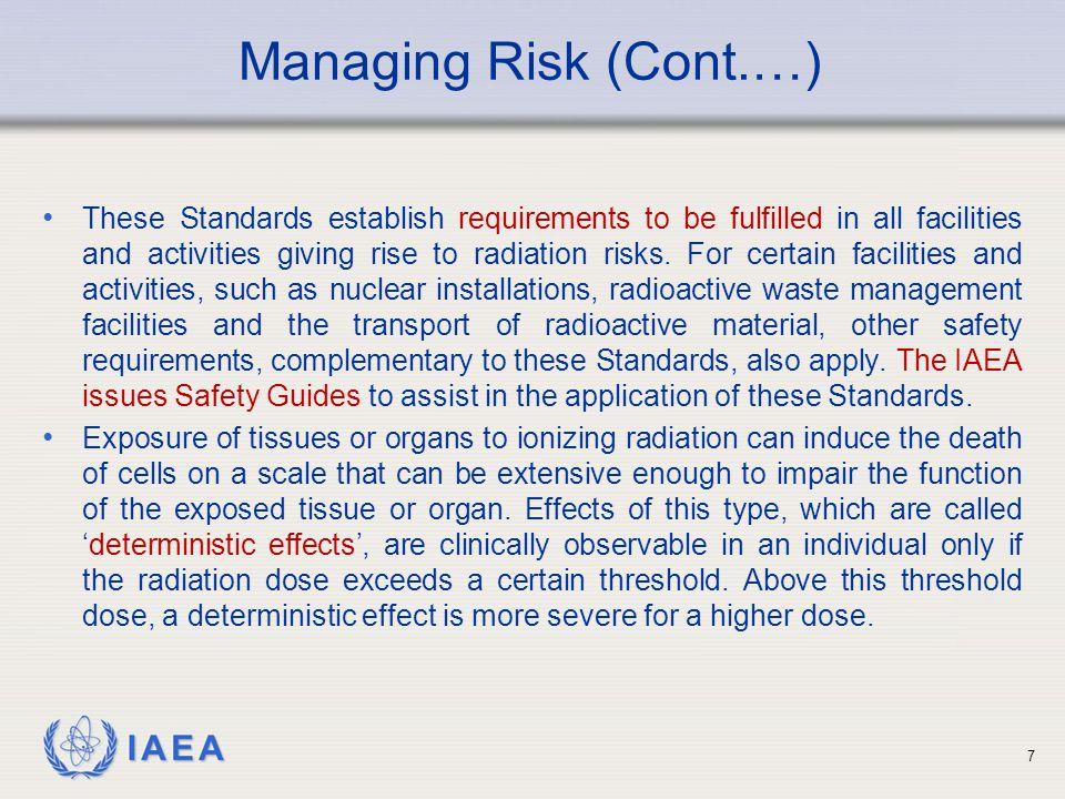 Managing Risk (Cont.…)