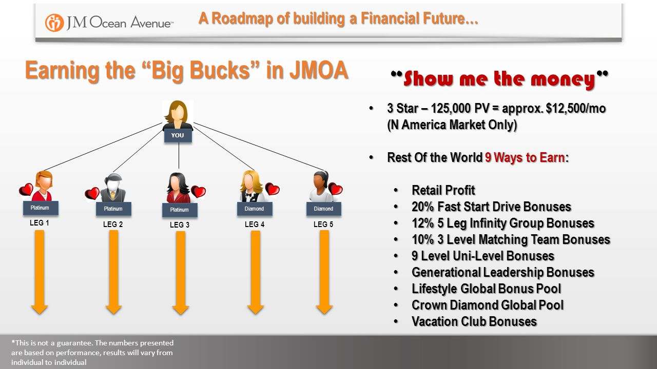Earning the Big Bucks in JMOA