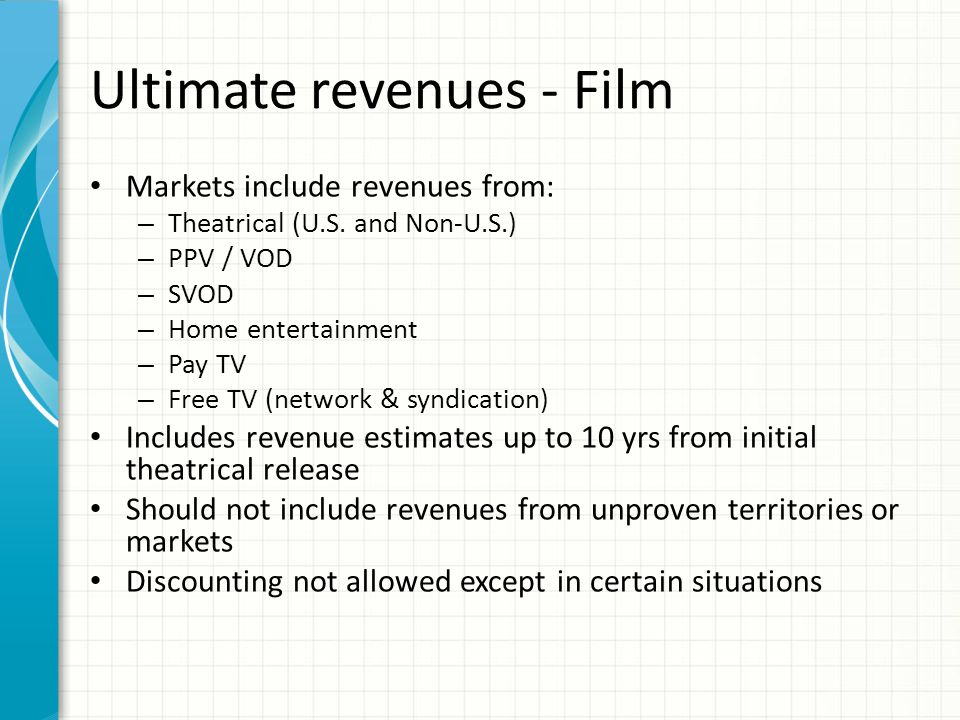 Ultimate revenues – Episodic TV