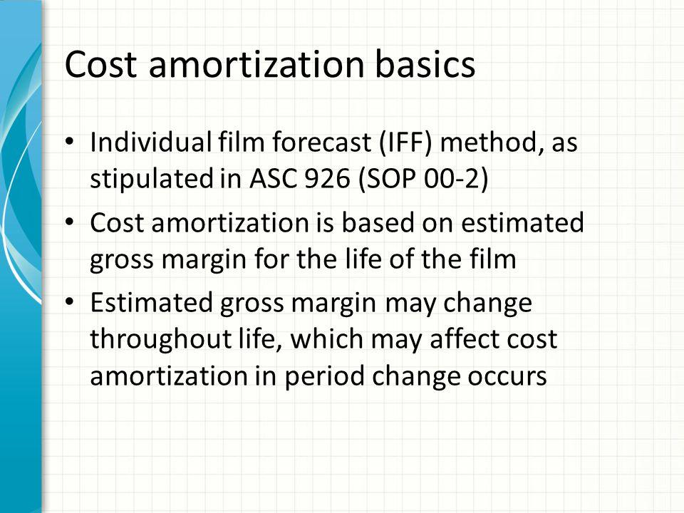 Amortization calculation