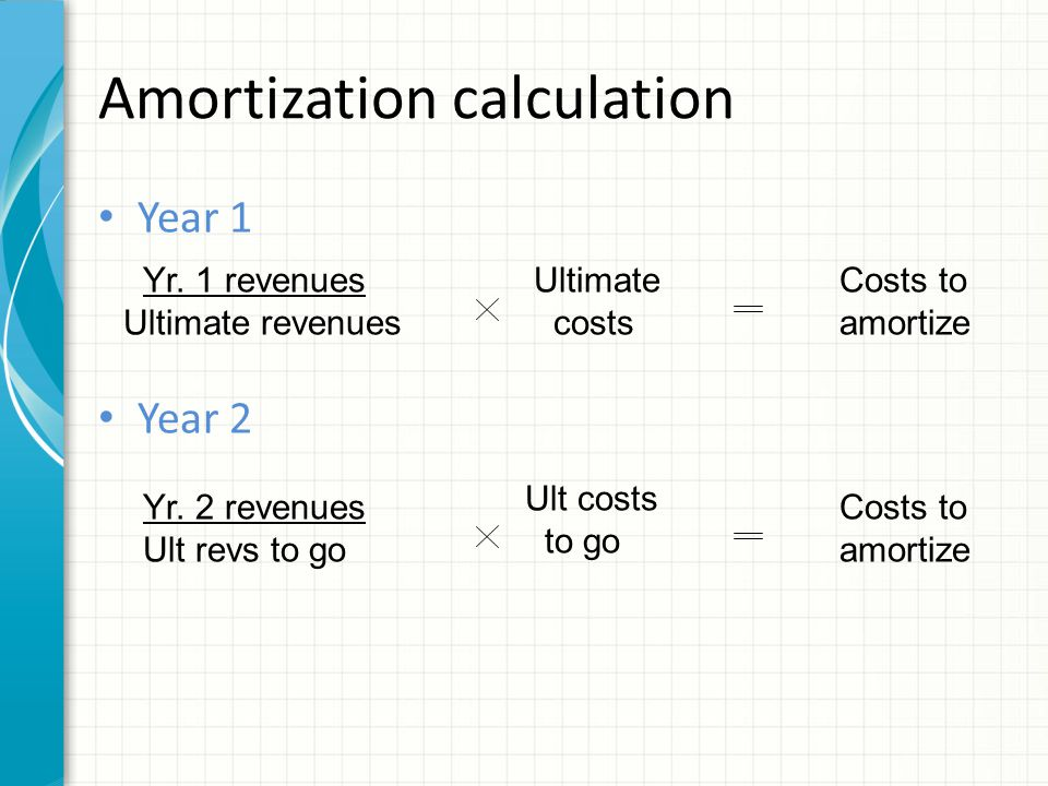 Amortization calc – Example – Yr 1