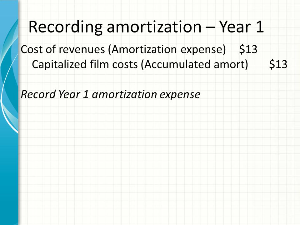 Amortization calc – Example – Yr 2