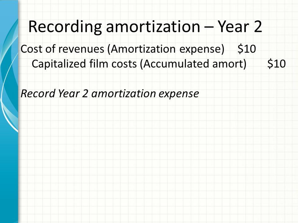 Amortization calc – Example – Yr 2 (revised ultimate)