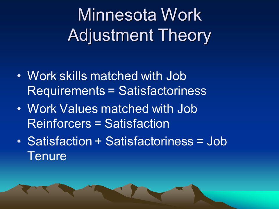 Minnesota Work Adjustment Theory